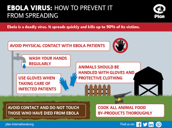 pictogram-ebolaoutbreak-EN